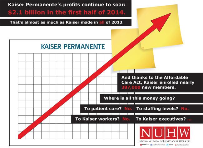 20140810 Kaiser profits FINAL 2