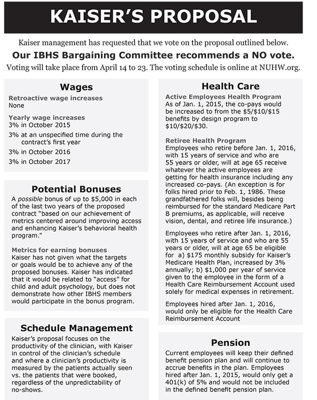 20150406 Kaiser IBHS vote talking points