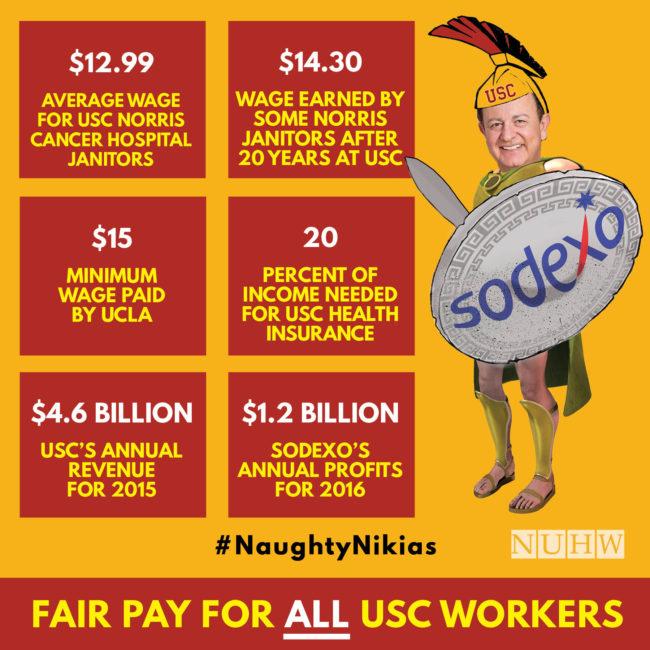 Naughty Nikias wages